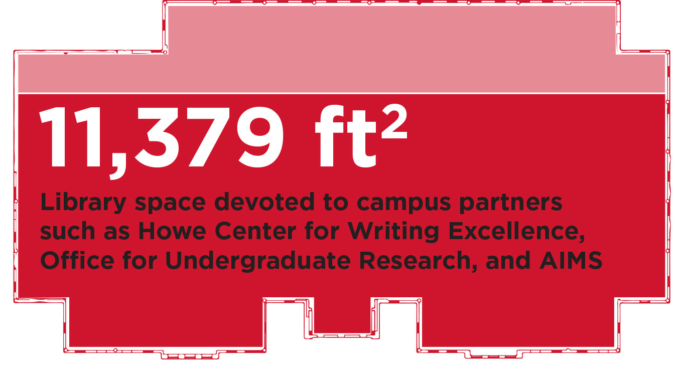 11,369 square-feet devoted to campus partners.